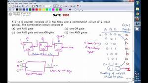 Gate 2003 Ece Decoding Logic For Mod 7 Asynchronous Counter With Active High Clear