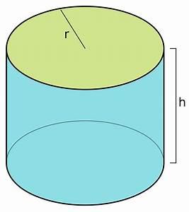 Radius Zylinder Berechnen : cylinder wikipedia ~ Themetempest.com Abrechnung