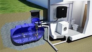 Installation Recuperateur Eau De Pluie : amenagement d 39 eau pluvial ecomicrostation ~ Dode.kayakingforconservation.com Idées de Décoration