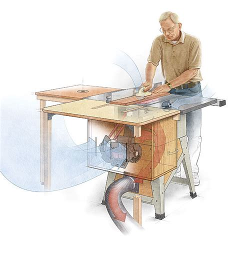 dust proof  tablesaw finewoodworking