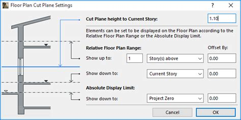 floor plan cut plane settings dialog box user guide page