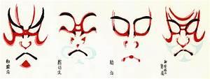 Kumadori for Kabuki mask template