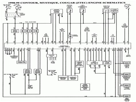 1997 Ford Contour Wiring Diagram by Solved 98 Ford Contour Wiring Diagram Fixya Wiring Forums