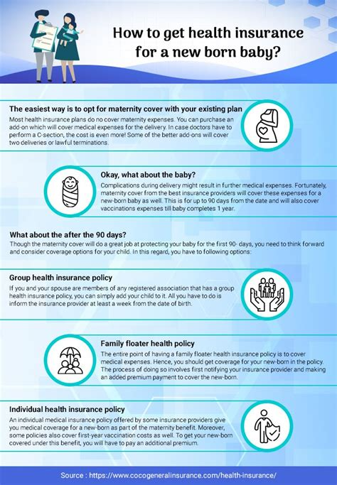 Considering the increasing percentage of medical inflation in india, it has become an absolute necessity to buy adequate health insurance for your. How To Get A Health Insurance Policy For A New Born Baby in 2020   Health insurance policies ...