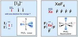 Gallery Xenon Tetrafluoride Molecular Geometry