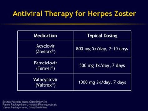 viral shedding herpes zoster herpes zoster and phn 1