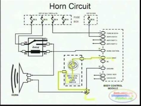 horns wiring diagram youtube