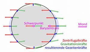 Erdanziehungskraft Berechnen : gezeiten wikipedia ~ Themetempest.com Abrechnung