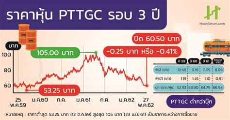 PTTGC-TOP เทรดต่ำบุ๊ก
