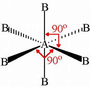Image Gallery octahedral bond angles