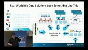 Big Data Architecture Patterns