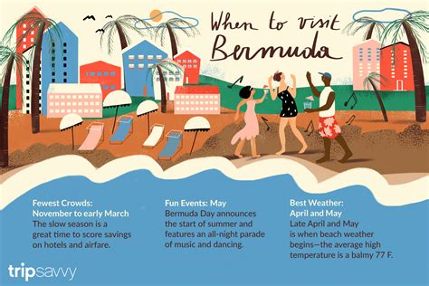 The Best Time to Visit Bermuda