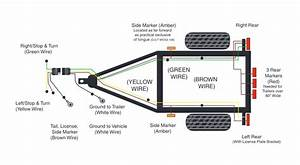 7 Wire Trailer Cable Diagram