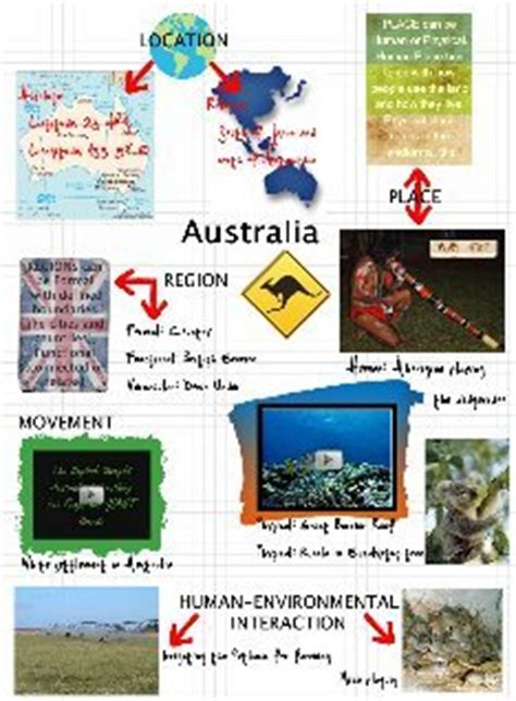 themes australia  themes geography glogster