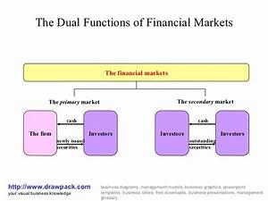 Financial Markets Business Diagram
