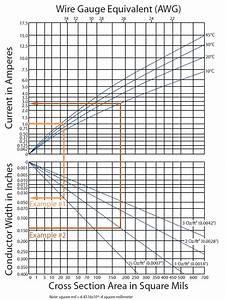 Layout - Standard Pcb Trace Widths