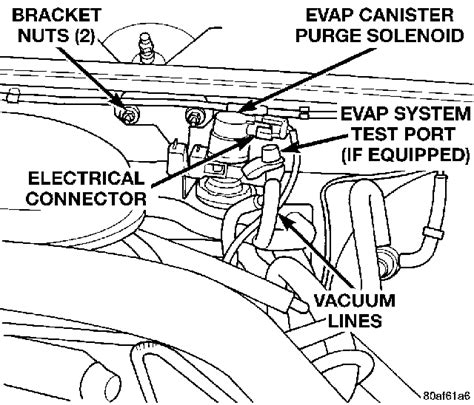 2011 Jeep Wrangler Purge Solenoid Wiring Diagram by My 1999 Durango Shows A Code P0443 I Purchased A New