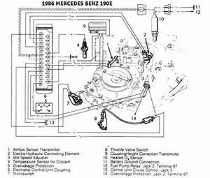 Mercedes Benz 1986  93
