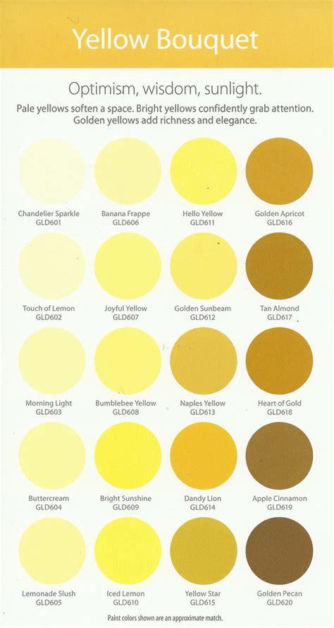glidden paint walmart yellow bouquet bumblebee yellow