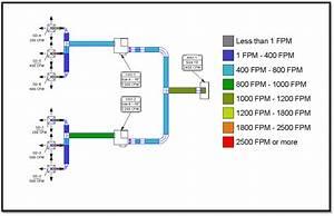 Mep Design  U2013 Virtual Design Engineering