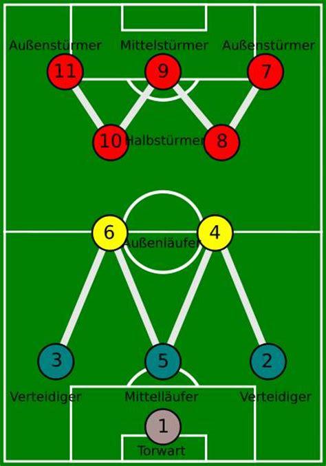 die elf wichtigsten wm kategorien fussballsprueche fuer ihre