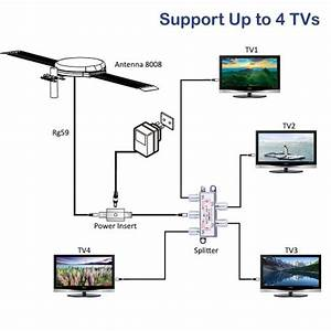Wiring Diagram For Tv Antennas Outdoor