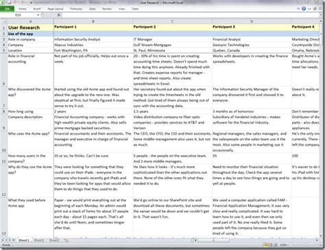 affinity diagram template xls which is better for analysis spreadsheets or affinity