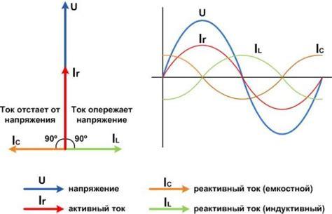 Коэффициент использования установленной мощности — Википедия