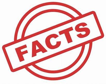Facts Fact Fun Interesting Clipart Michigan Important