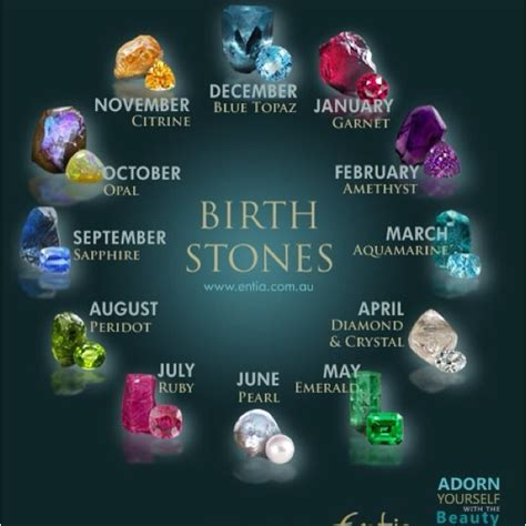 september birth color 25 best ideas about birthstones chart on