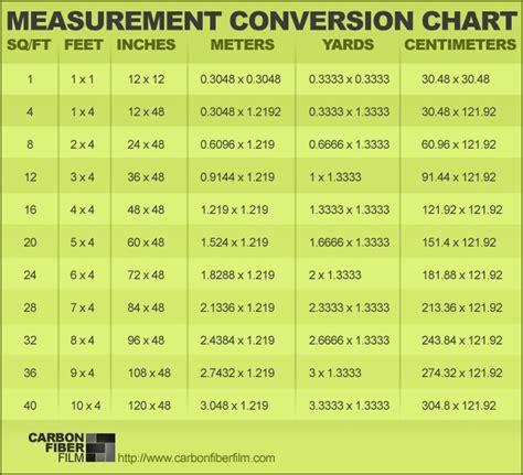 measurement conversion chart convert chart diabetes inc