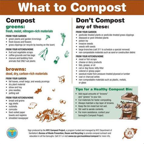 sign    compost     dont