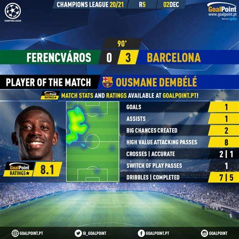 Champions   Mbemba entre destaques da 5ª ronda 🎖   GoalPoint