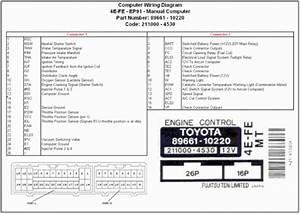Toyota Ee90 2e To 4efe Engine Swap - Toyota