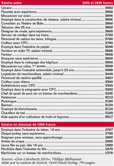salaire commis de cuisine salaires 2015 qui gagne combien l 39 illustré