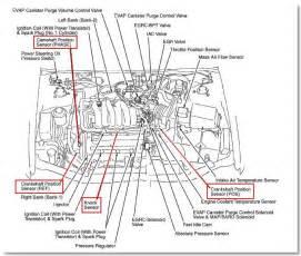 similiar nissan pathfinder 2001 3 5 engine diagram keywords 97 nissan maxima engine diagram on nissan v6 3 5 engine diagram