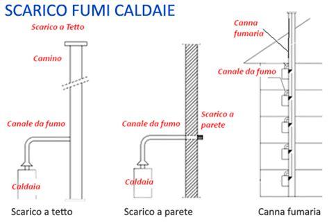 Canne Fumarie Interne by Scarico Fumi Caldaie A Tetto E A Parete Legge N 90 2013