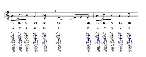 harry potter hedwigs theme tenor sax sheet  guitar
