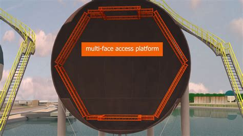 Applus - Hex Access System - YouTube