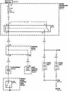 1989 Jeep Cherokee Steering Wheel Wiring Diagram