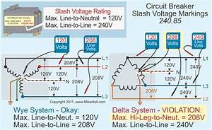 Stumped By The Code  Requirements For Slash Versus Straight Voltage Rated Breakers And More