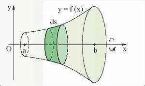 Volumen Berechnen Trapez : bestimmung formel mantelfl cheninhalts bei rotationsk rpern ~ Themetempest.com Abrechnung