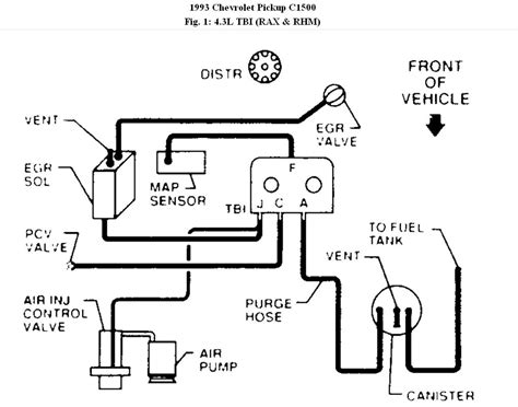 4 3 Chevy S10 Vacuum Diagram by Chevy 4 3 Vacuum Diagram Wiring Diagram