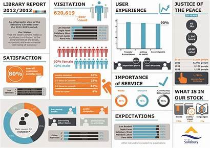 Infographic Infographics Examples Library Data Report Salisbury