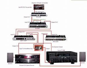Diagram Speaker Wiring Diagram