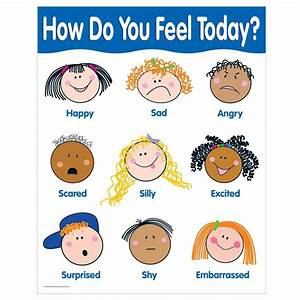 How Do You Feel Today Faces Chart Feelings Use For Mood Art Pick 4 Feelings Draw A Face