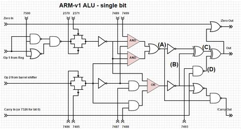 Logic Diagram Of 1 Bit Alu by Dave S Hacks Inside The Alu Of The Armv1 The Arm