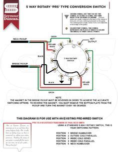 Fender Telecaster Wiring Diagram And Magenet by Fender S1 Wiring Diagram Telecaster Search