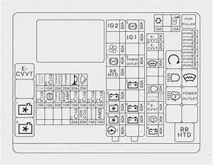 Hyundai Sonata  2014   U2013 Fuse Box Diagram