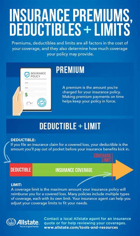 insurance premiums limits  deductibles defined allstate